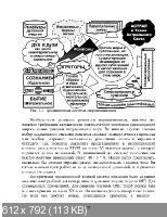 Универсум. Общая теория управления (2015)