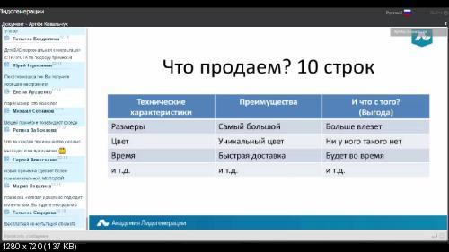 Академия лидогенерации - Профессия: Таргетолог