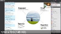 Синхронизация СУЗ 3.0 (2015/PCRec/Rus)