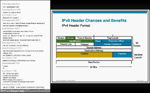 Микротест - Основы протокола IPv6, дизайн и построение сетей на его основе