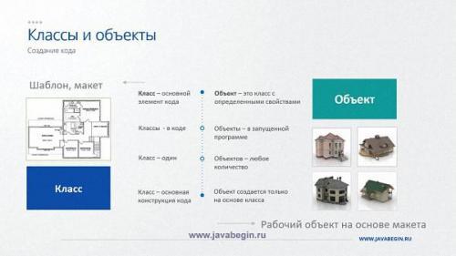 Системное изучение основ Java. Видеокурс (2015)